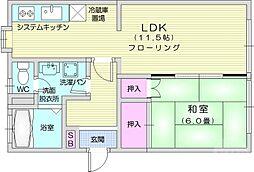 太子堂駅 5.2万円