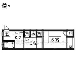 永楽荘[15号室]の間取り