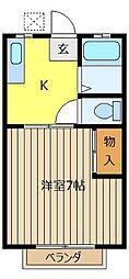 シャトー霞ヶ関[2階]の間取り