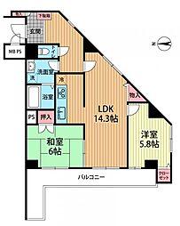 桃山台駅 1,690万円