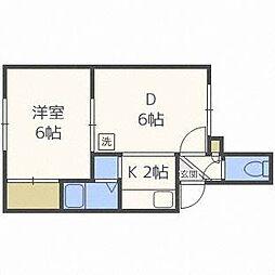 北海道札幌市白石区本通9丁目南の賃貸アパートの間取り