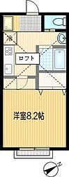 シャルムコート中沢[201号室]の間取り
