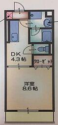 TS−Mind II[206号室]の間取り