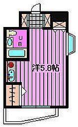 Jフラッツ川口本町[509号室]の間取り