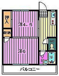 埼玉県川口市南鳩ヶ谷1丁目の賃貸アパートの間取り