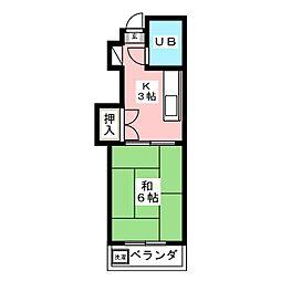 名古屋駅 4.0万円