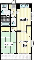 エスポワールハイム[2階]の間取り