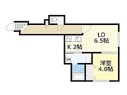 ブレッシング札幌白石2 2階1LDKの間取り