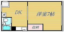 東京都目黒区上目黒5丁目の賃貸マンションの間取り