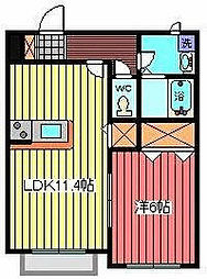 埼玉県川口市元郷5丁目の賃貸アパートの間取り