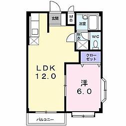 ルミネミワC[2階]の間取り