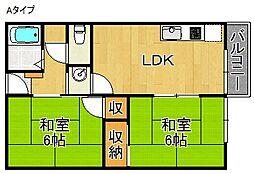 フレグランス阪南B棟[1階]の間取り