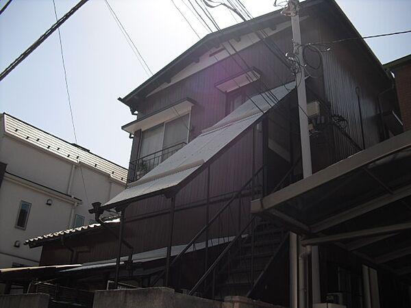 東京都中野区上高田1丁目の賃貸アパート