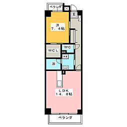 桑名駅 7.6万円