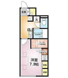 直江津駅 3.4万円