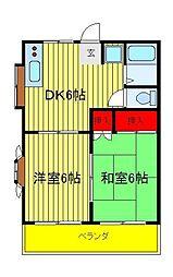 ビレッジ小沢[105号室]の間取り
