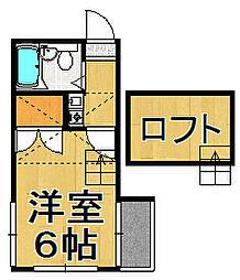 WING越谷[1階]の間取り