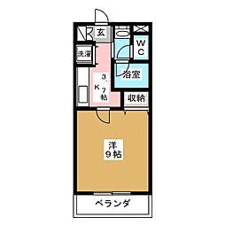仙台駅 6.8万円