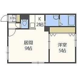 北海道札幌市東区伏古八条4丁目の賃貸アパートの間取り