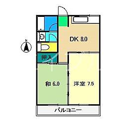スカイハイツ福井[2階]の間取り