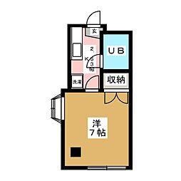 北山駅 2.3万円