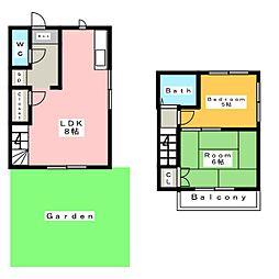 奥村アパート[2階]の間取り