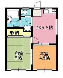 埼玉県北本市西高尾8丁目の賃貸アパートの間取り