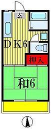 ファミーユ松戸[1階]の間取り