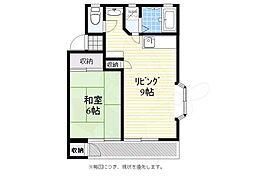 調布駅 7.3万円
