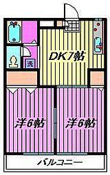 飯田ハイツ[201号室]の間取り