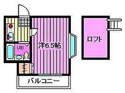パークステージ北浦和[102号室]の間取り