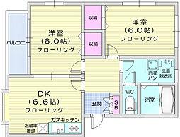仙台市地下鉄東西線 川内駅 徒歩20分の賃貸アパート 1階2DKの間取り