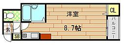 CTビュー小阪[501号室]の間取り