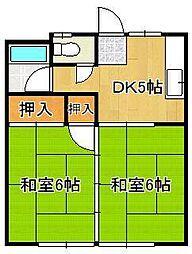 【敷金礼金0円!】野口コーポ
