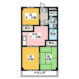 大宮駅 6.2万円