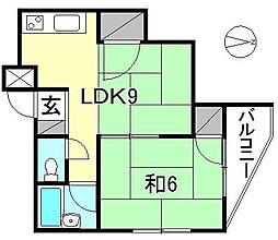 土橋駅 2.8万円