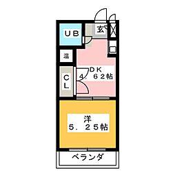 Forest Fujisatocho[1階]の間取り