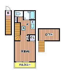パークアベニュー立川A棟[2階]の間取り