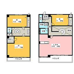 金山駅 25.4万円