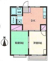 神奈川県横浜市戸塚区柏尾町の賃貸アパートの間取り
