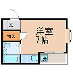 バス ****駅 バス 新手平下車 徒歩7分