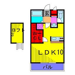 綾瀬駅 7.2万円