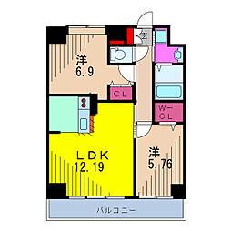 綾瀬駅 15.2万円