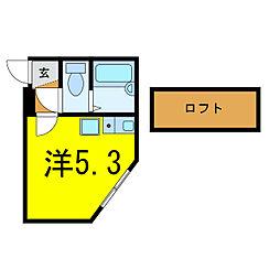 北綾瀬駅 4.8万円