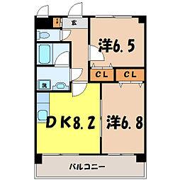 ボヌール 行田市駅