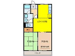 SアベニューKASAGI506[2階]の間取り