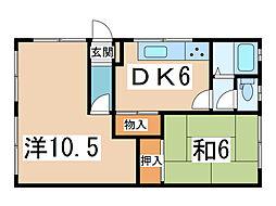 内房線 姉ヶ崎駅 徒歩13分
