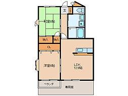 上横須賀駅 5.3万円