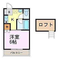 新古河駅 2.9万円