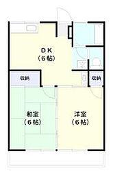 JR総武本線 成東駅 8.5kmの賃貸アパート 2階2DKの間取り